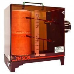 Decibelímetro Digital com Leq Impac IP-170L